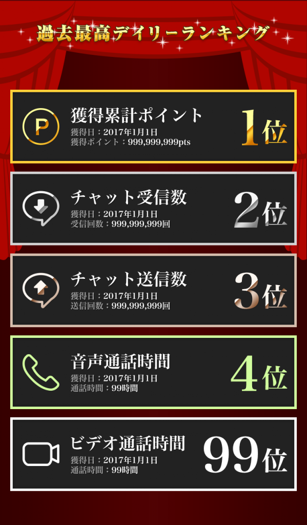過去最高ランキング_ver2